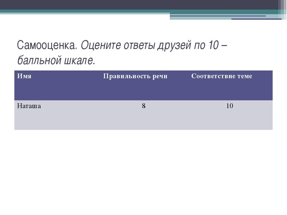 Самооценка. Оцените ответы друзей по 10 –балльной шкале. Имя Правильность реч...