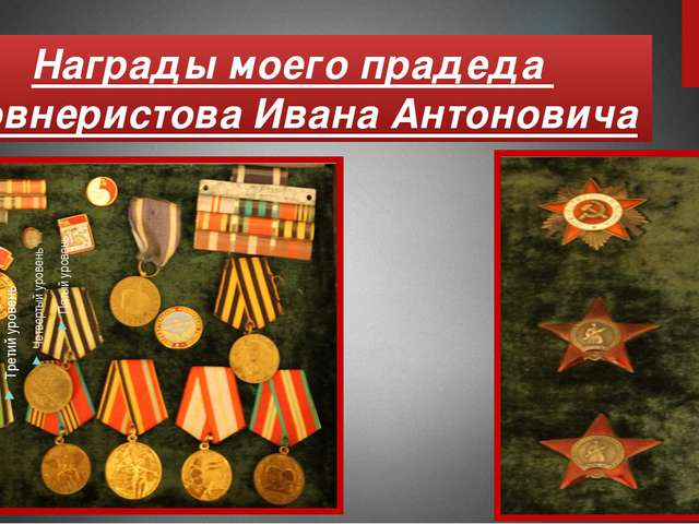 Награды моего прадеда Ковнеристова Ивана Антоновича