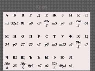 Ключ А Б В Г Д Е Ж З И К Л m9 32у5 81 а9 х3 49х2 m5 р4 с5 27а3 64  М Н О П Р