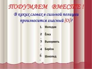 Молодая Ёлка Выкормить Берёза Шоколад 1. 2. 3. 4. 5.