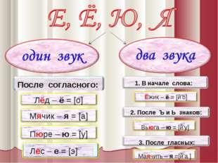Лёд – ё = [о] Пюре – ю = [у] Лес – е = [э] 1. В начале слова: Вьюга – ю = [й'