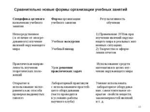 * Сравнительно новые формы организации учебных занятий Специфика целевого наз