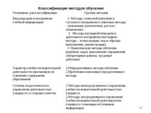 * Классификация методов обучения Основание для классификацииГруппы методов В