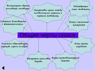 Общие черты сказок Фольклорные образы, пословицы, поговорки. Действующие лица