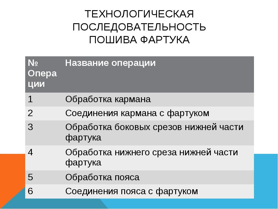 ТЕХНОЛОГИЧЕСКАЯ ПОСЛЕДОВАТЕЛЬНОСТЬ ПОШИВА ФАРТУКА № ОперацииНазвание операци...
