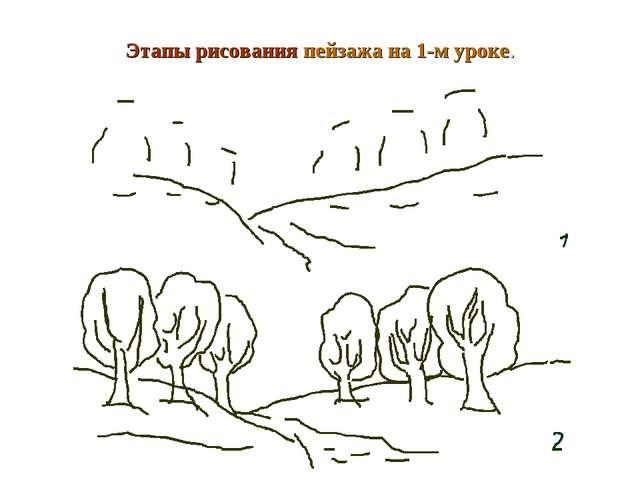 Этапы рисования пейзажа на 1-м уроке.