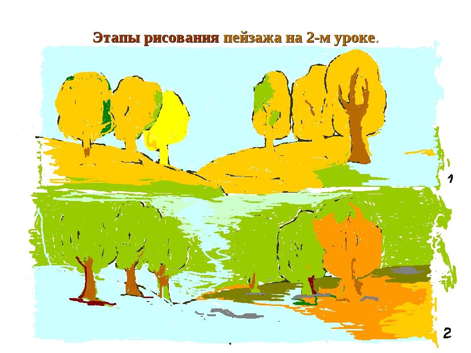 Поэтапное рисование осеннего пейзажа 1 класс презентация