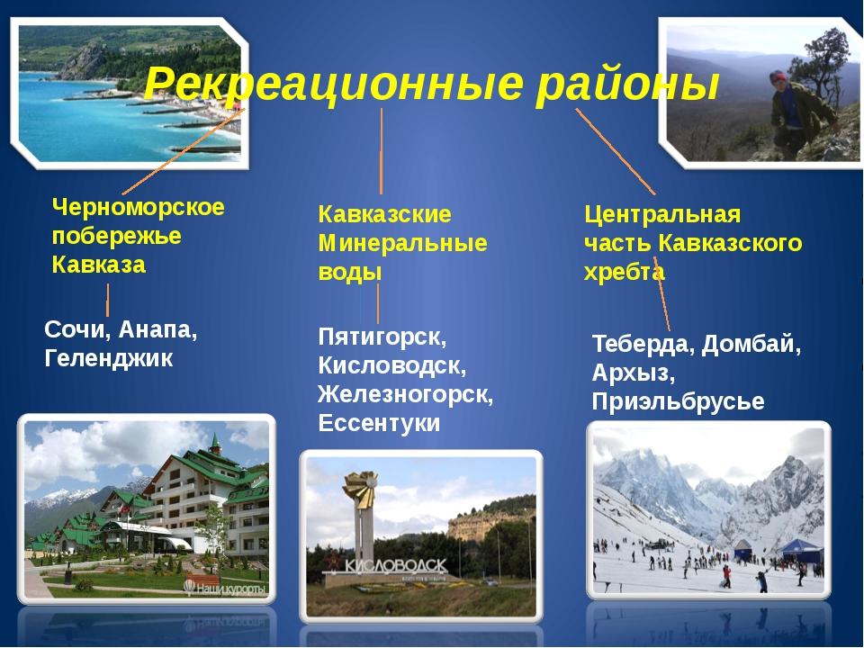 Рекреационные районы Черноморское побережье Кавказа Кавказские Минеральные во...
