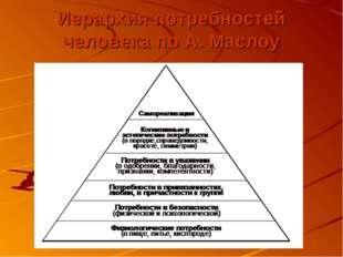 Иерархия потребностей человека по А. Маслоу