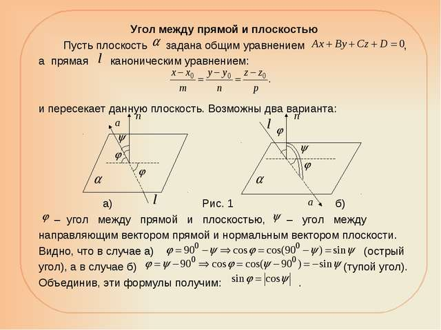 Угол между прямой и плоскостью Пусть плоскость задана общим уравнением , а пр...