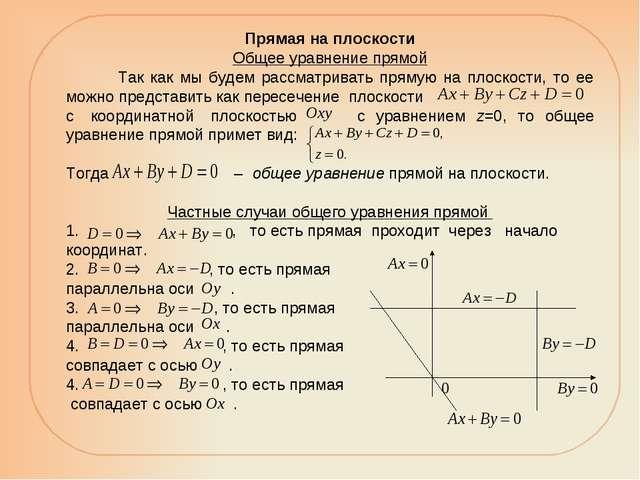 Прямая на плоскости Общее уравнение прямой Так как мы будем рассматривать пря...