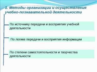1. Методы организации и осуществления учебно-познавательной деятельности По и
