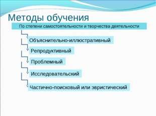 Методы обучения По степени самостоятельности и творчества деятельности Объясн