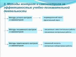 3. Методы контроля и самоконтроля за эффективностью учебно-познавательной дея