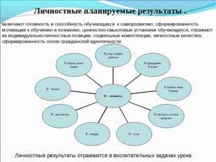 Личностные планируемые результаты . включают готовность и способность обучаю