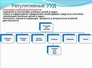 Регулятивные УУД Регуляция учебной деятельности принятие и постановка учебны