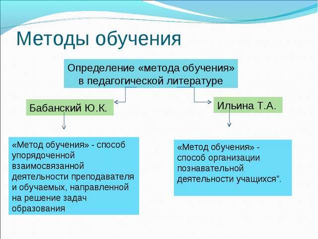 Методы обучения Определение «метода обучения» в педагогической литературе Баб...