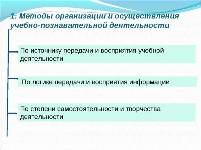 1. Методы организации и осуществления учебно-познавательной деятельности По и...