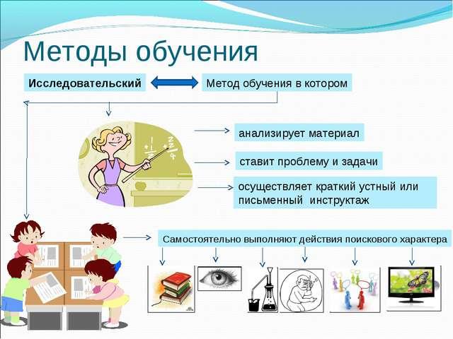Методы обучения Исследовательский Метод обучения в котором анализирует матери...