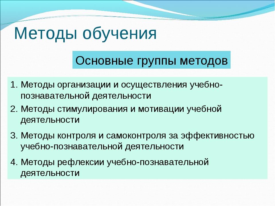 Методы обучения Основные группы методов Методы организации и осуществления уч...