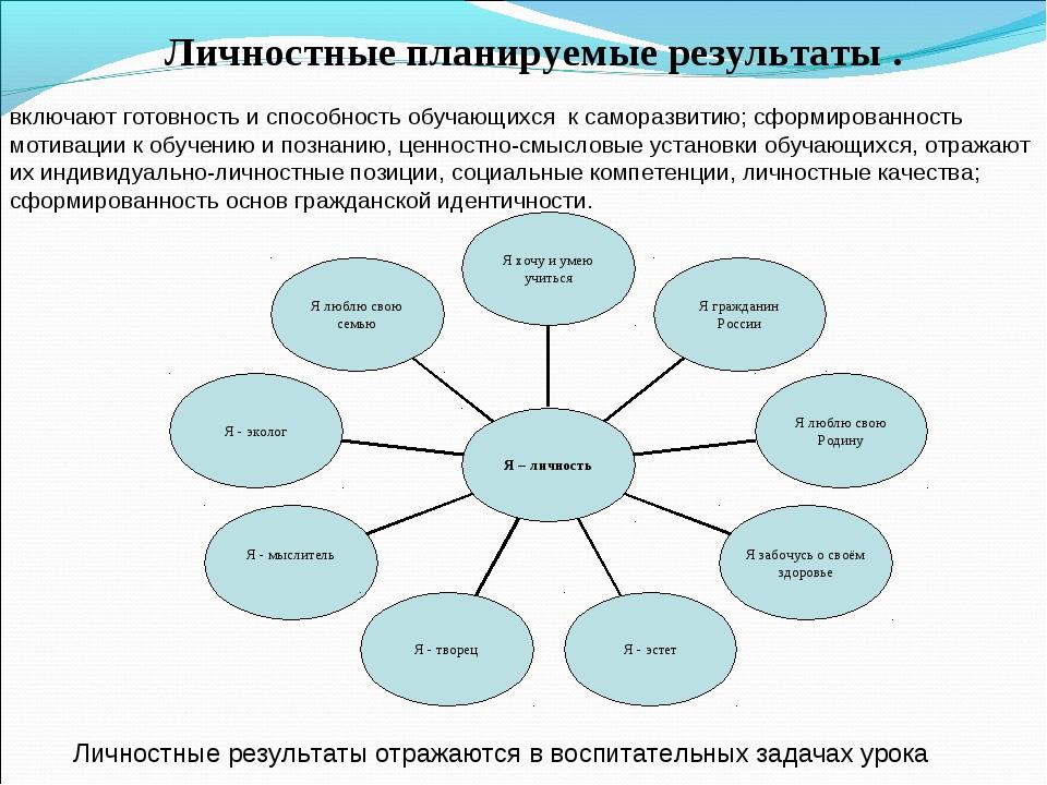 Личностные планируемые результаты . включают готовность и способность обучаю...