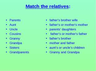Match the relatives: Parents Aunt Uncle Cousins Granny Grandpa Sisters Grandp