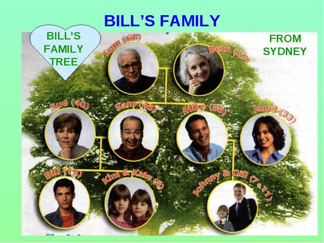 BILL'S FAMILY FROM SYDNEY BILL'S FAMILY TREE