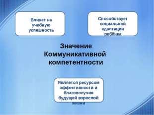 Значение Коммуникативной компетентности Влияет на учебную успешность Способст