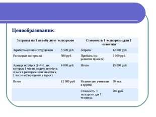 Ценообразование: Затраты на 1 автобусную экскурсиюСтоимость 1 экскурсии для