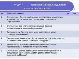 Раздел 3. МАРКЕТИНГОВОЕ ИССЛЕДОВАНИЕ №Вопросы анкетыданет 1Считаете ли Вы