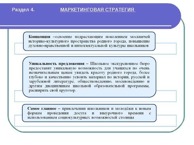 Раздел 4. МАРКЕТИНГОВАЯ СТРАТЕГИЯ