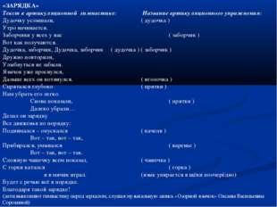 «ЗАРЯДКА» Текст к артикуляционной гимнастике: Название артикуляционного упра