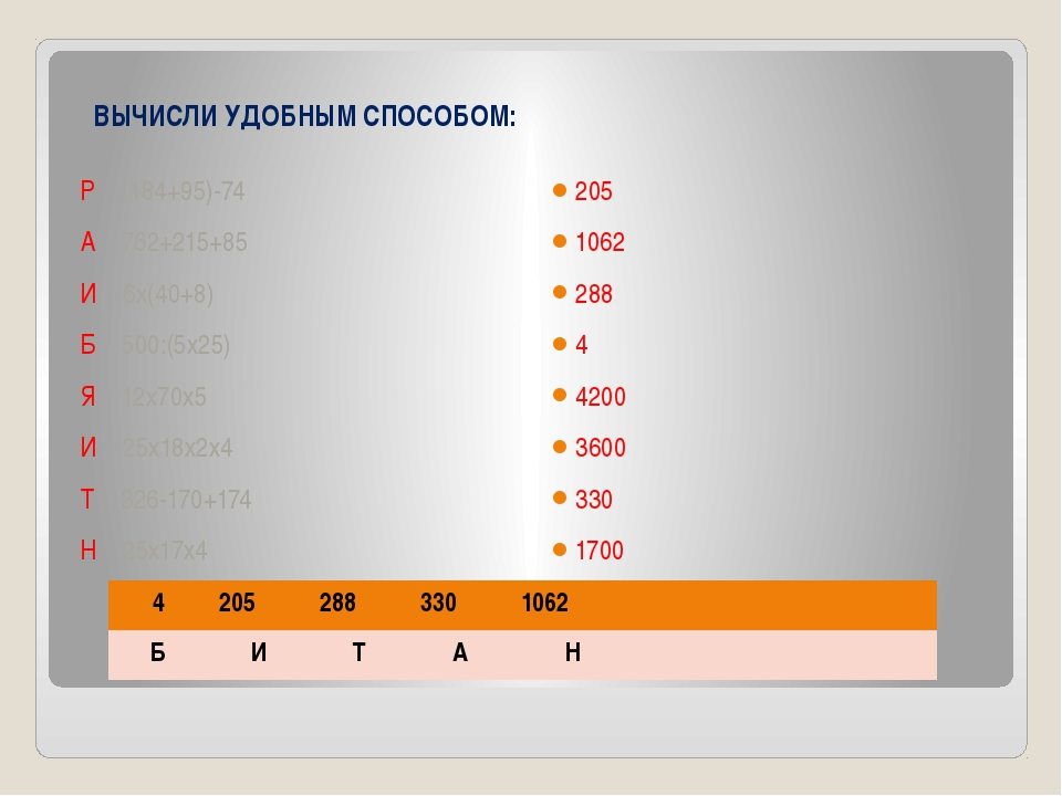 ВЫЧИСЛИ УДОБНЫМ СПОСОБОМ: Р (184+95)-74 А 762+215+85 И 6х(40+8) Б 500:(5х25)...