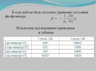 В ходе работы было получено уравнение состояния фосфолипида: Результаты иссле