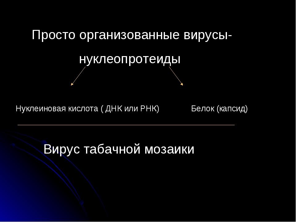 Просто организованные вирусы- нуклеопротеиды Нуклеиновая кислота ( ДНК или Р...