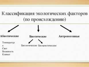 Классификация экологических факторов (по происхождению) Абиотические Биотичес