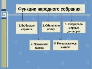 Функции народного собрания. 1. Выбирало стратега 2. Объявляло войну 3. Утвер