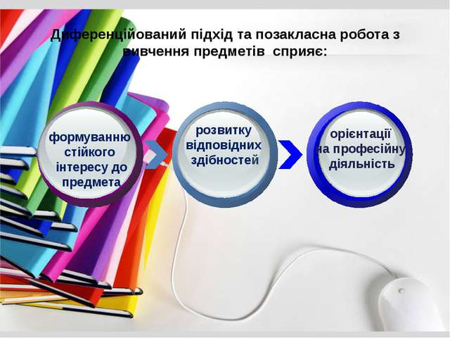 Диференційований підхід та позакласна робота з вивчення предметів сприяє: фор...
