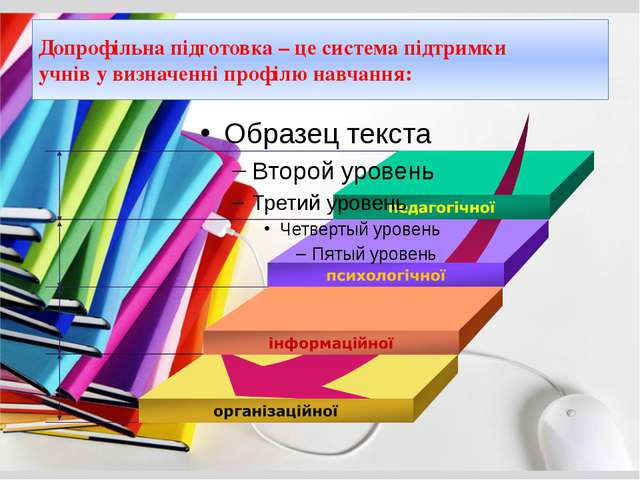 Допрофільна підготовка – це система підтримки учнів у визначенні профілю навч...