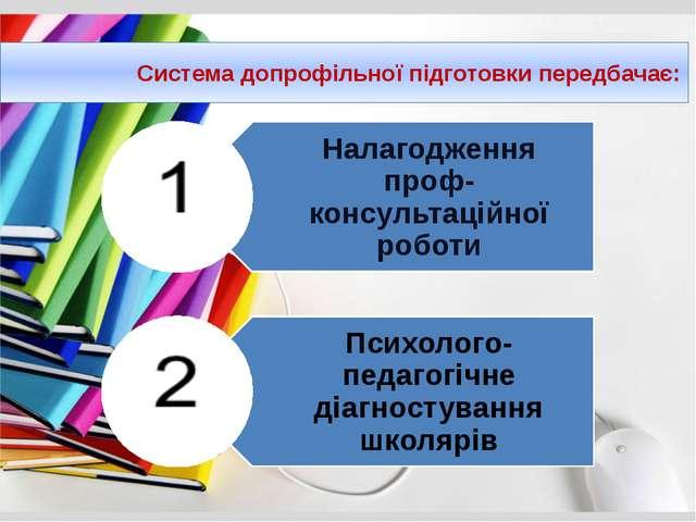 Система допрофільної підготовки передбачає: