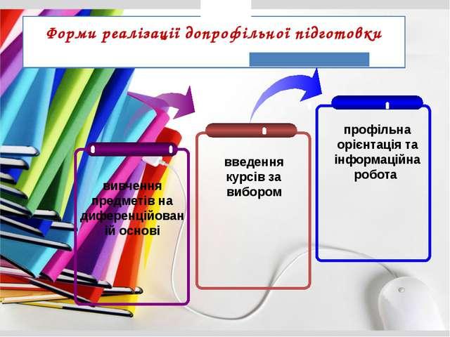 Форми реалізації допрофільної підготовки введення курсів за вибором профільна...