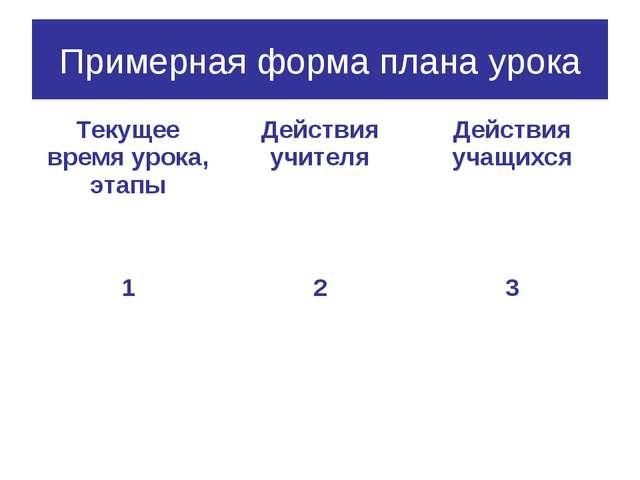 Примерная форма плана урока Текущее время урока, этапыДействия учителяДейст...