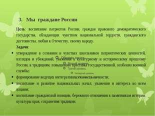 3.Мы граждане России