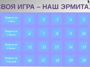 1 2 3 4 5 6 7 8 9 10 11 12 13 14 15 16 17 19 20 СВОЯ ИГРА – НАШ ЭРМИТАЖ 18 Во