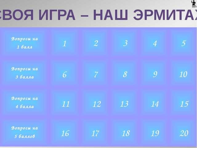 1 2 3 4 5 6 7 8 9 10 11 12 13 14 15 16 17 19 20 СВОЯ ИГРА – НАШ ЭРМИТАЖ 18 Во...