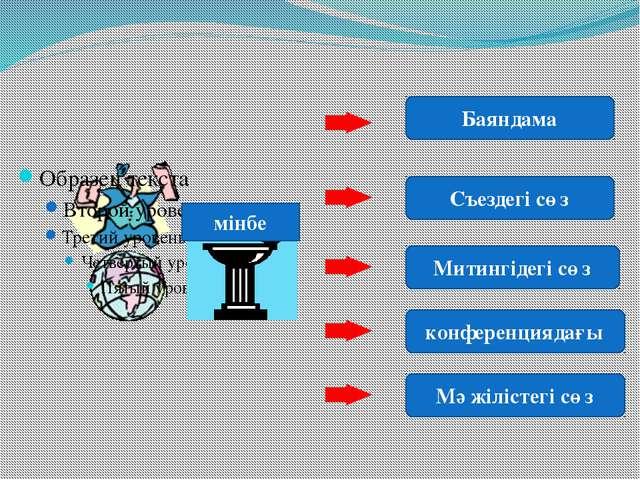 мінбе Баяндама Съездегі сөз Митингідегі сөз конференциядағы Мәжілістегі сөз