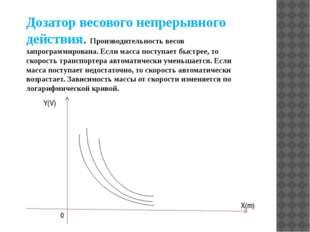 Дозатор весового непрерывного действия. Производительность весов запрограммир