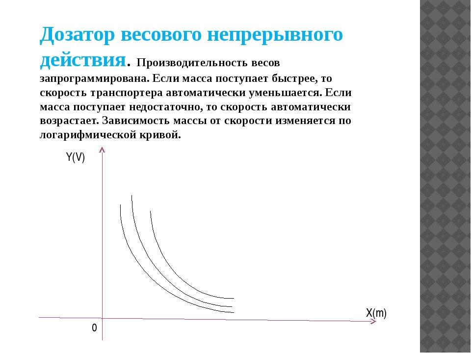 Дозатор весового непрерывного действия. Производительность весов запрограммир...