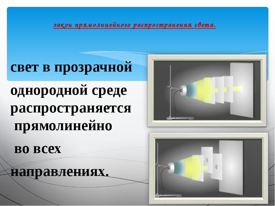 свет в прозрачной однородной среде распространяется прямолинейно во всех напр...