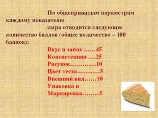 По общепринятым параметрам каждому показателю сыра отводится следующее количе